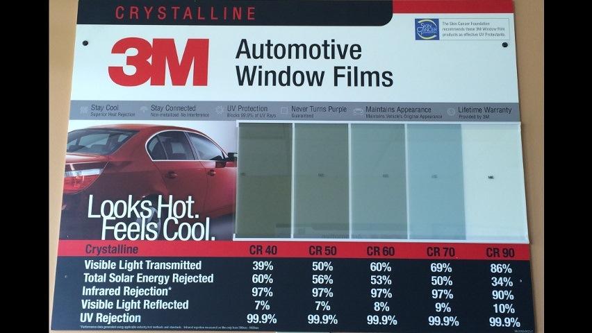 Особенности, преимущества и недостатки различных плёнок, используемых для тонировки стёкол транспортного средства.