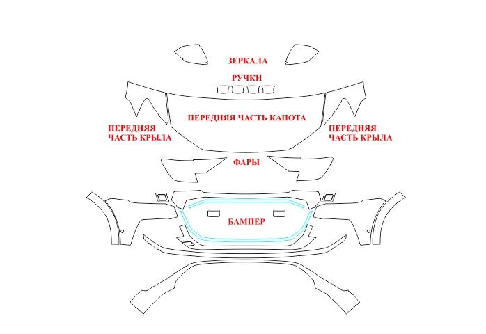 Для чего делают лекала (выкройки) для автомобиля?
