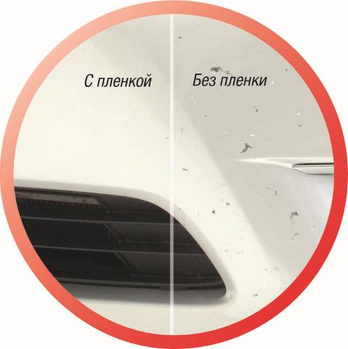 Преимущества и недостатки бронирования автомобиля специальной защитной пленкой.