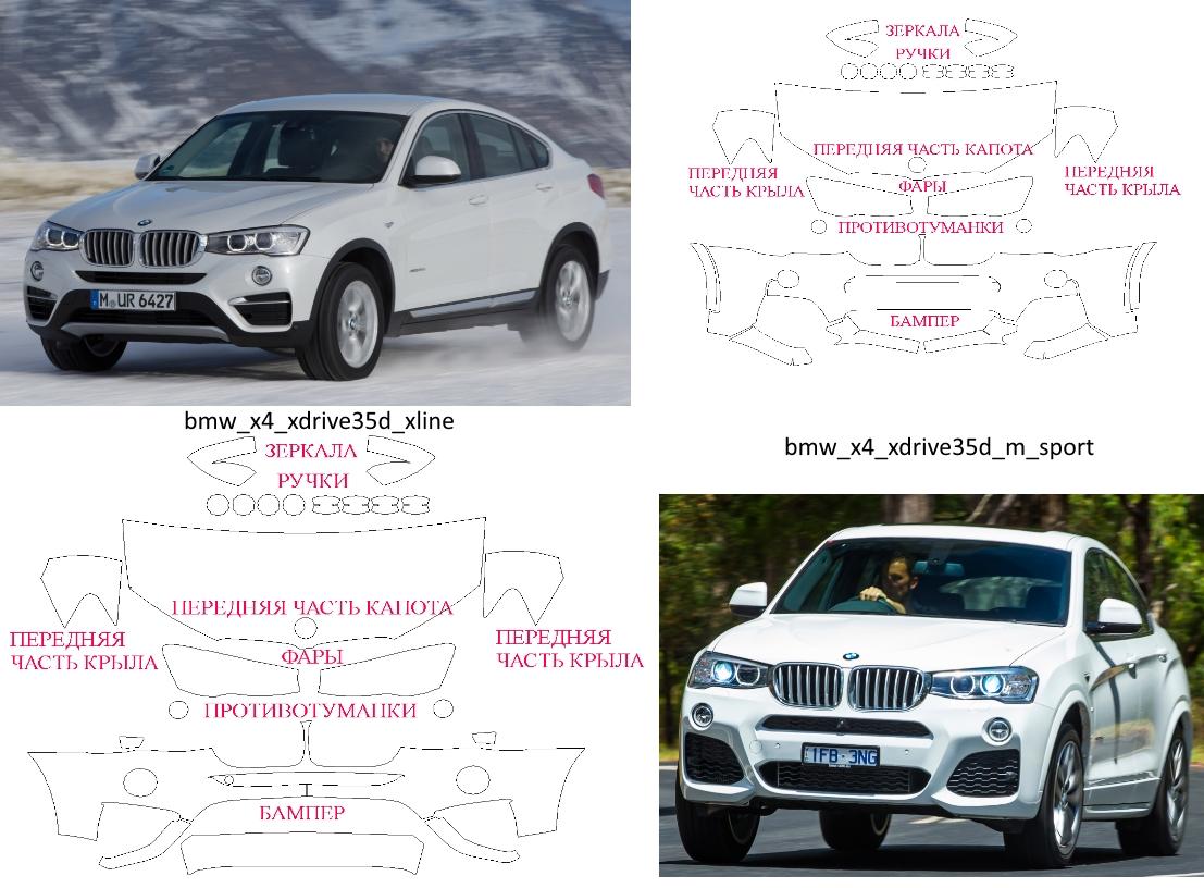 Лекало на  BMW X4 2014.